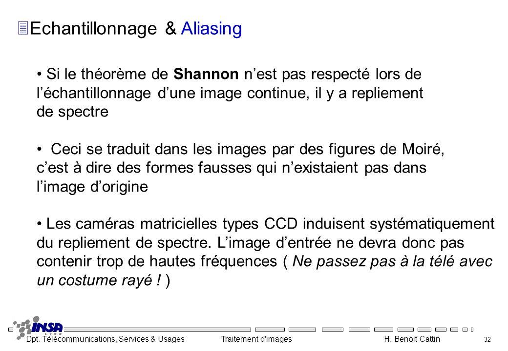 Echantillonnage & Aliasing