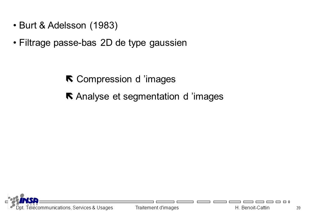 Burt & Adelsson (1983) Filtrage passe-bas 2D de type gaussien.