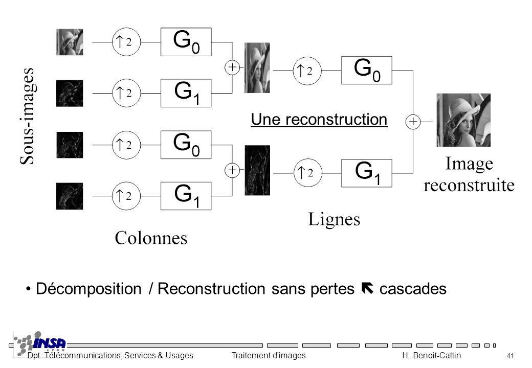 Une reconstruction Décomposition / Reconstruction sans pertes  cascades