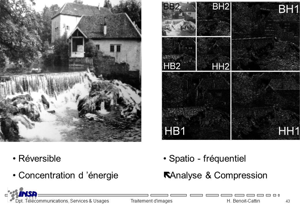Réversible Concentration d 'énergie Spatio - fréquentiel Analyse & Compression