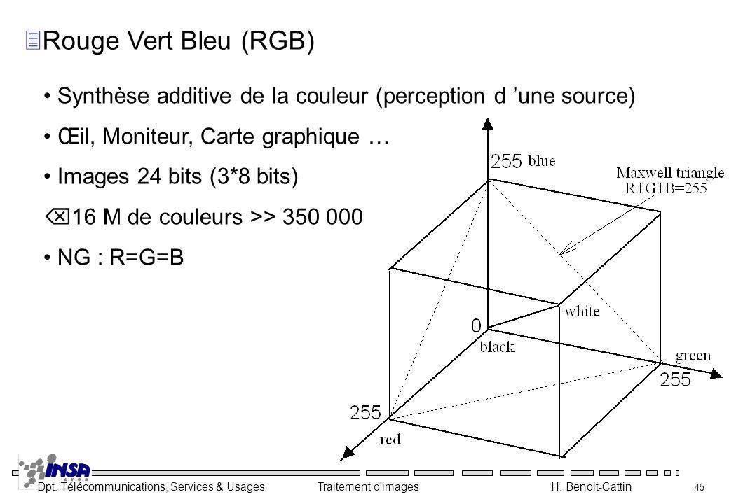 Rouge Vert Bleu (RGB) Synthèse additive de la couleur (perception d 'une source) Œil, Moniteur, Carte graphique …