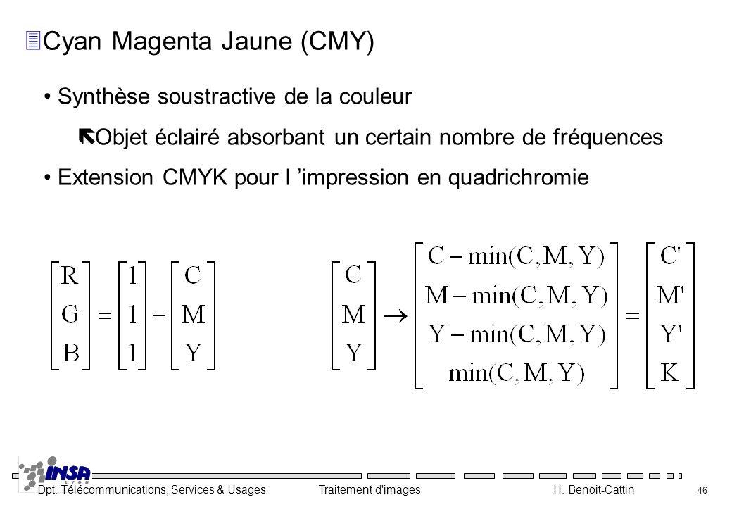 Cyan Magenta Jaune (CMY)
