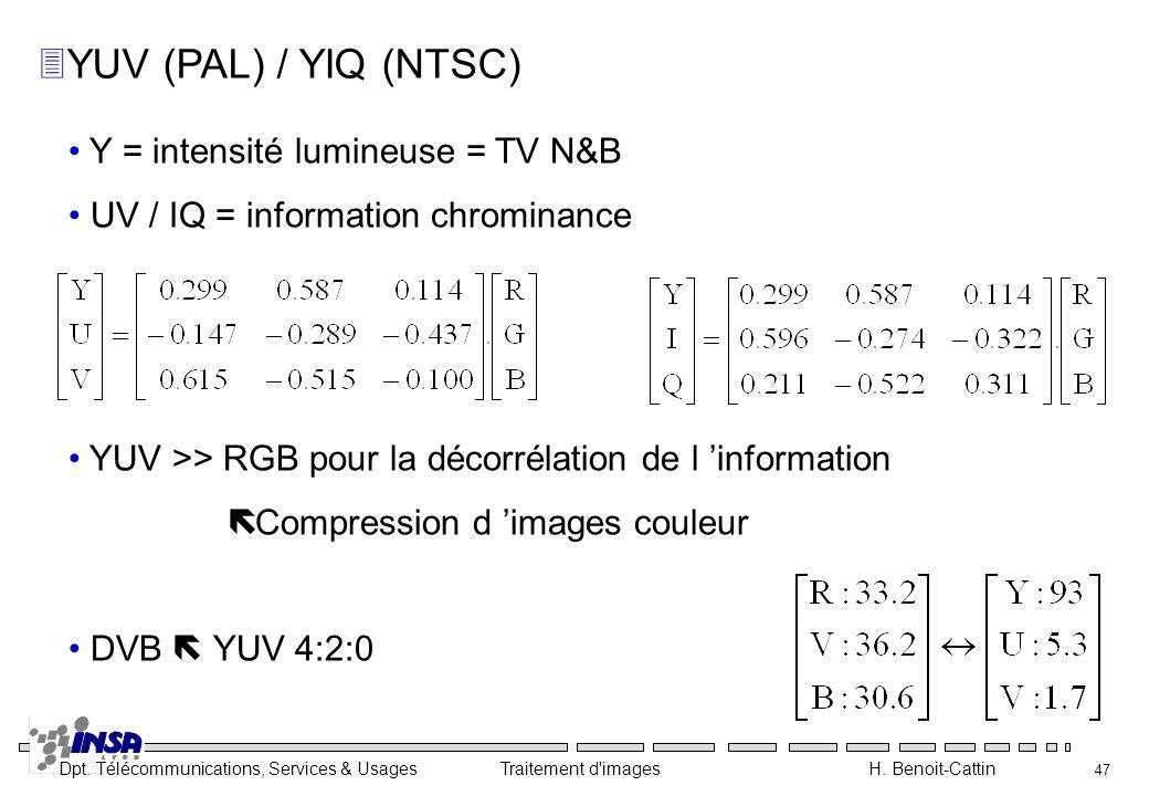YUV (PAL) / YIQ (NTSC) Y = intensité lumineuse = TV N&B