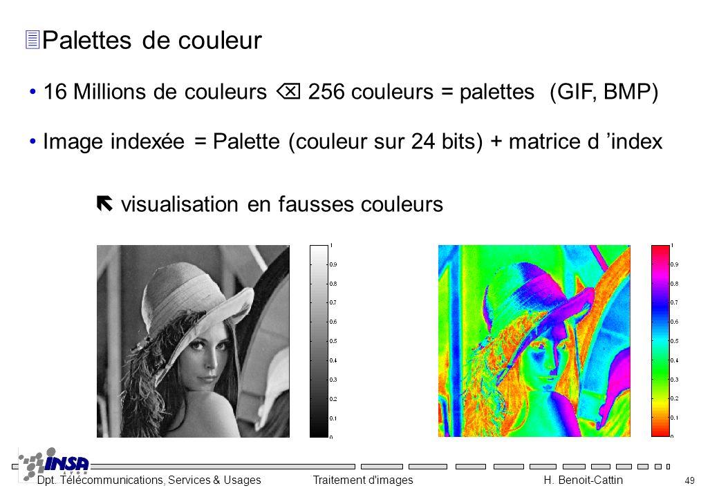 Palettes de couleur 16 Millions de couleurs  256 couleurs = palettes (GIF, BMP) Image indexée = Palette (couleur sur 24 bits) + matrice d 'index.
