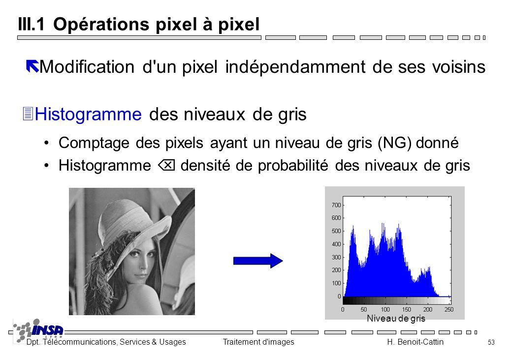 III.1 Opérations pixel à pixel