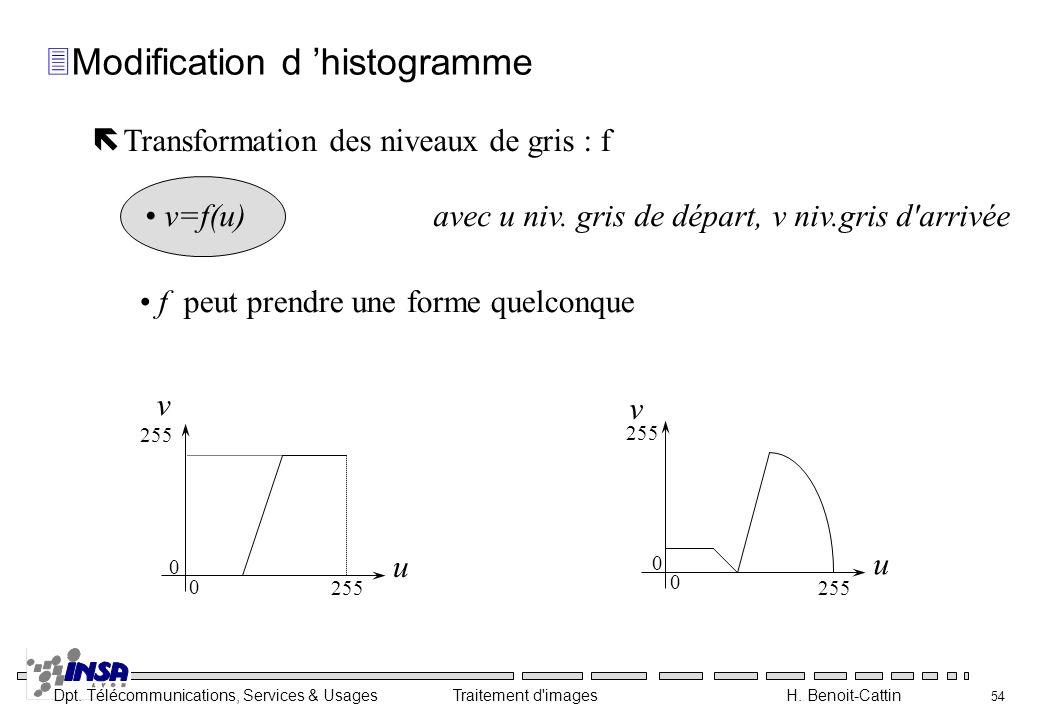 Modification d 'histogramme
