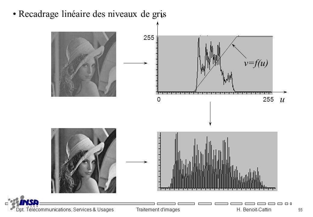 Recadrage linéaire des niveaux de gris v