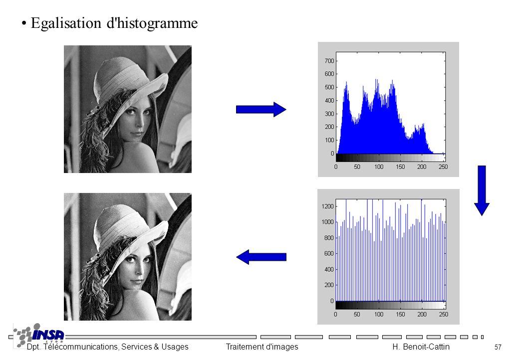 Egalisation d histogramme
