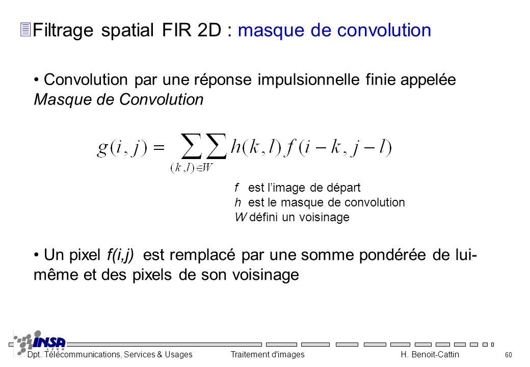Filtrage spatial FIR 2D : masque de convolution