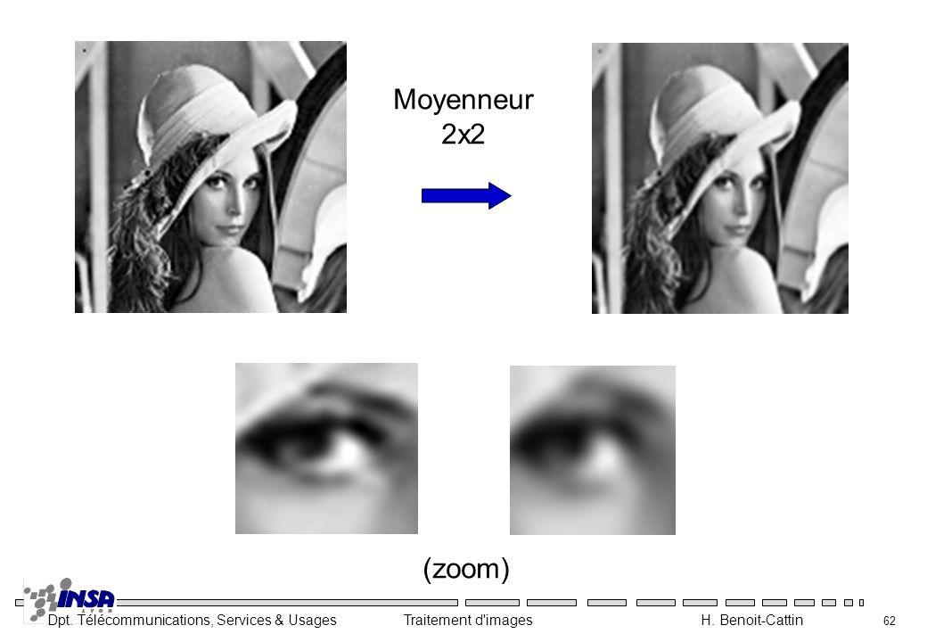 Moyenneur 2x2 (zoom)