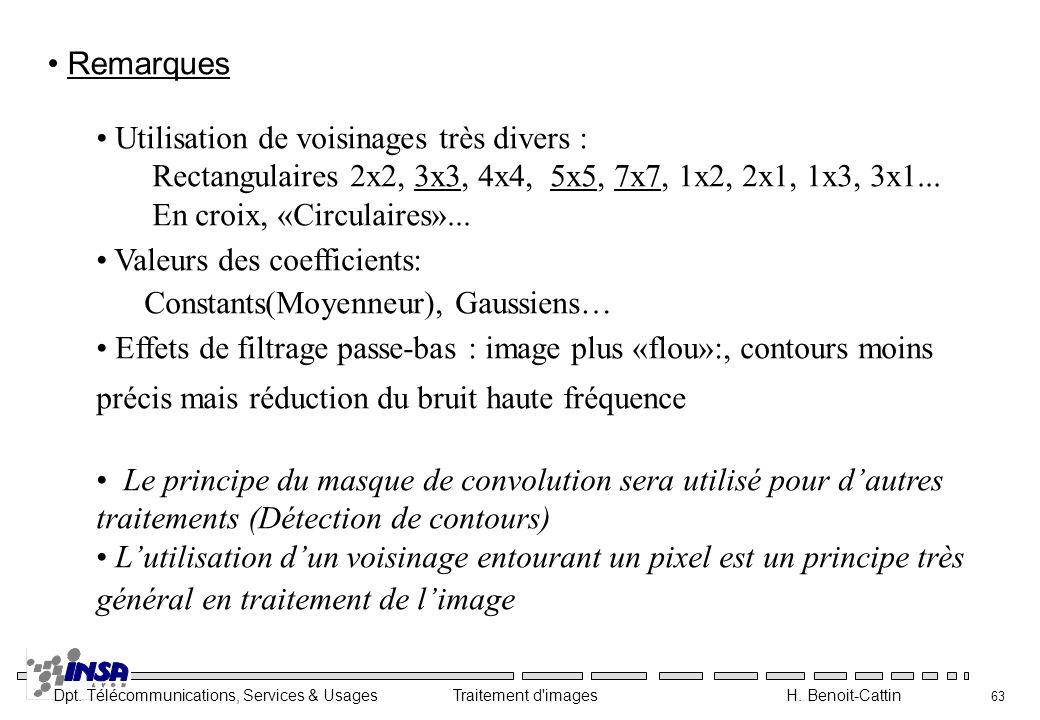 Remarques Utilisation de voisinages très divers : Rectangulaires 2x2, 3x3, 4x4, 5x5, 7x7, 1x2, 2x1, 1x3, 3x1...