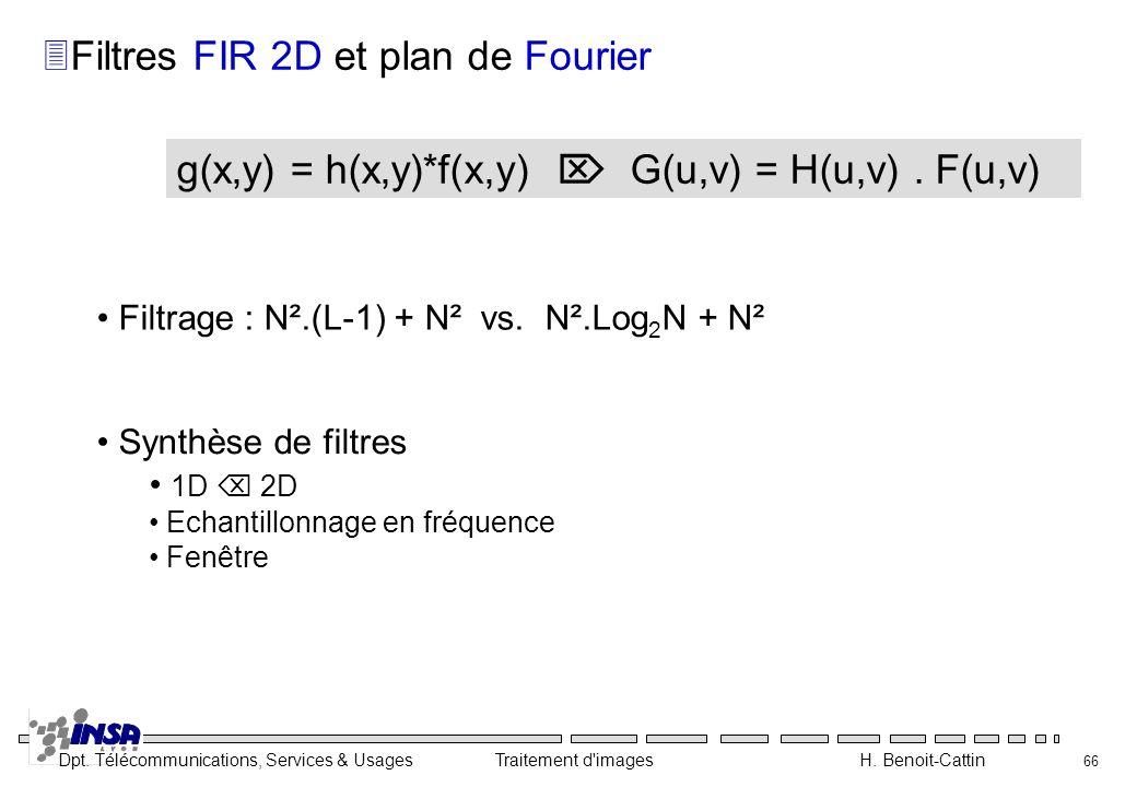 Filtres FIR 2D et plan de Fourier