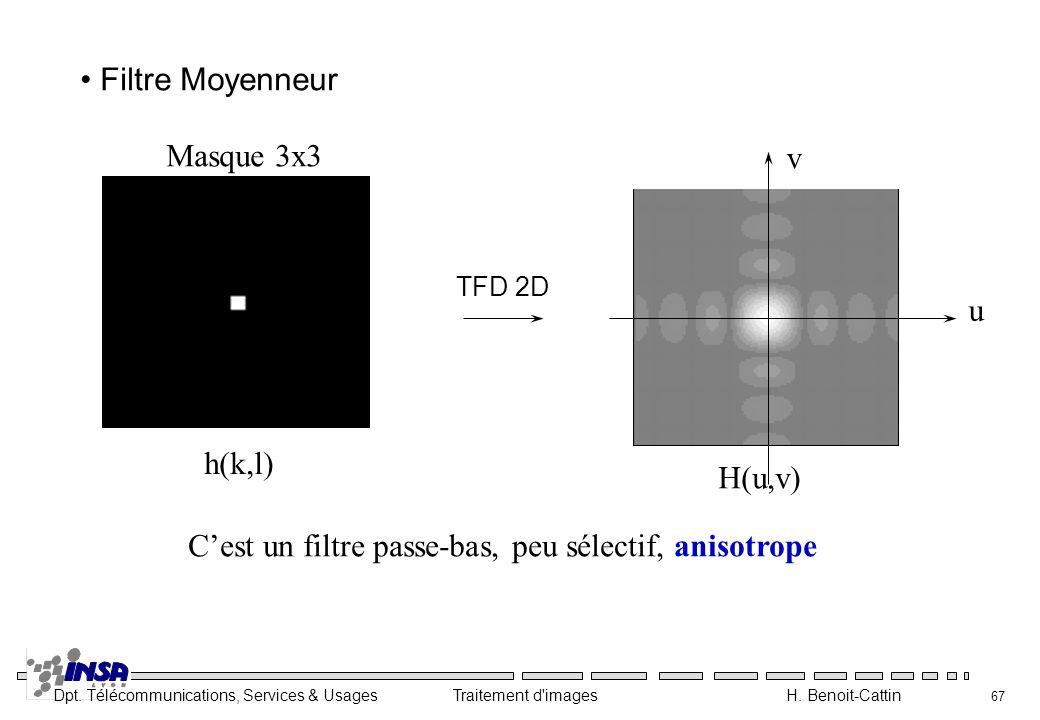 C'est un filtre passe-bas, peu sélectif, anisotrope