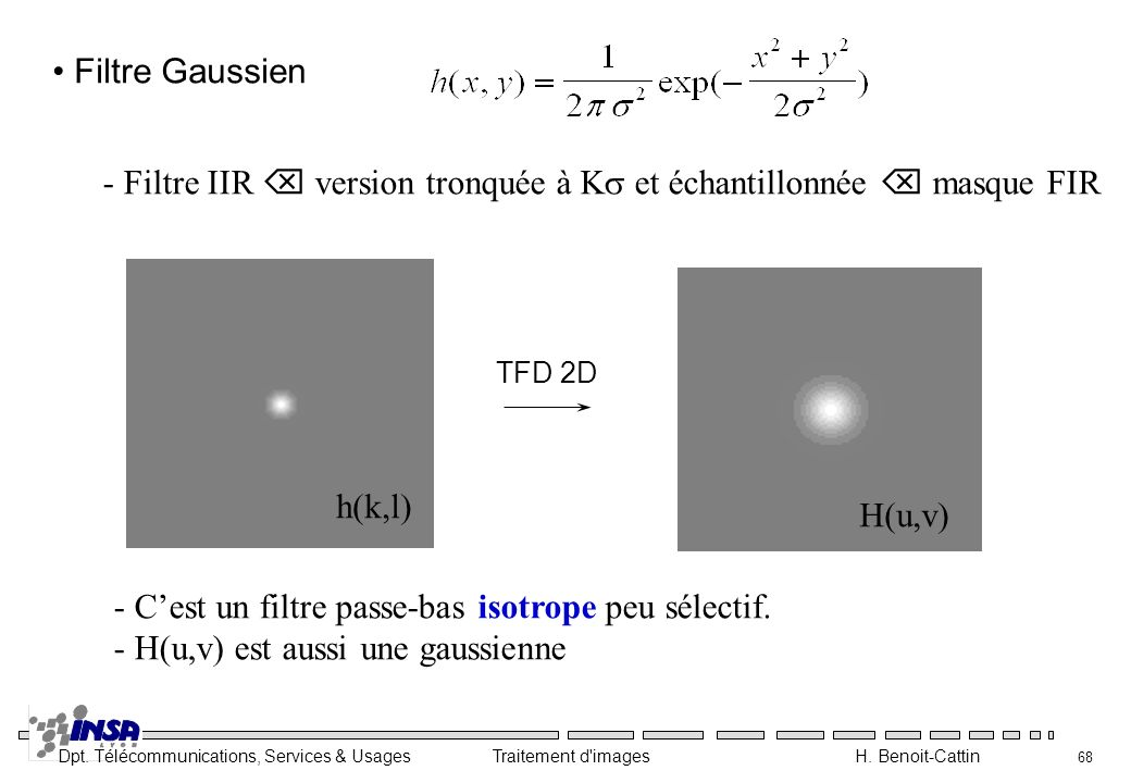 - Filtre IIR  version tronquée à Ks et échantillonnée  masque FIR