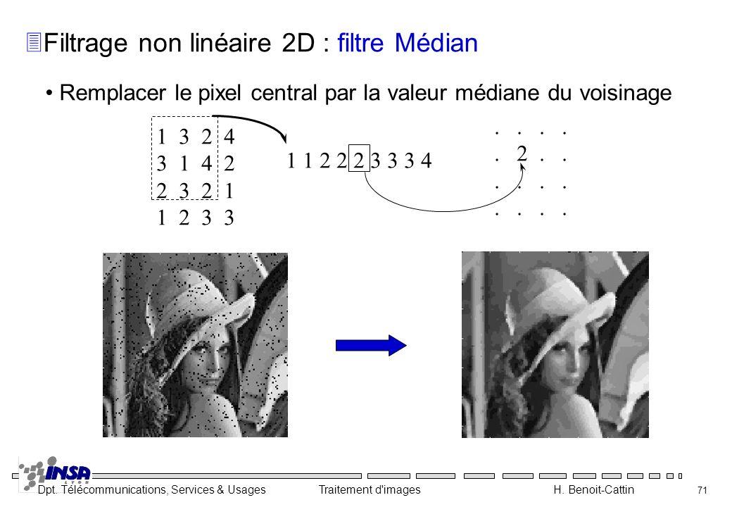 Filtrage non linéaire 2D : filtre Médian