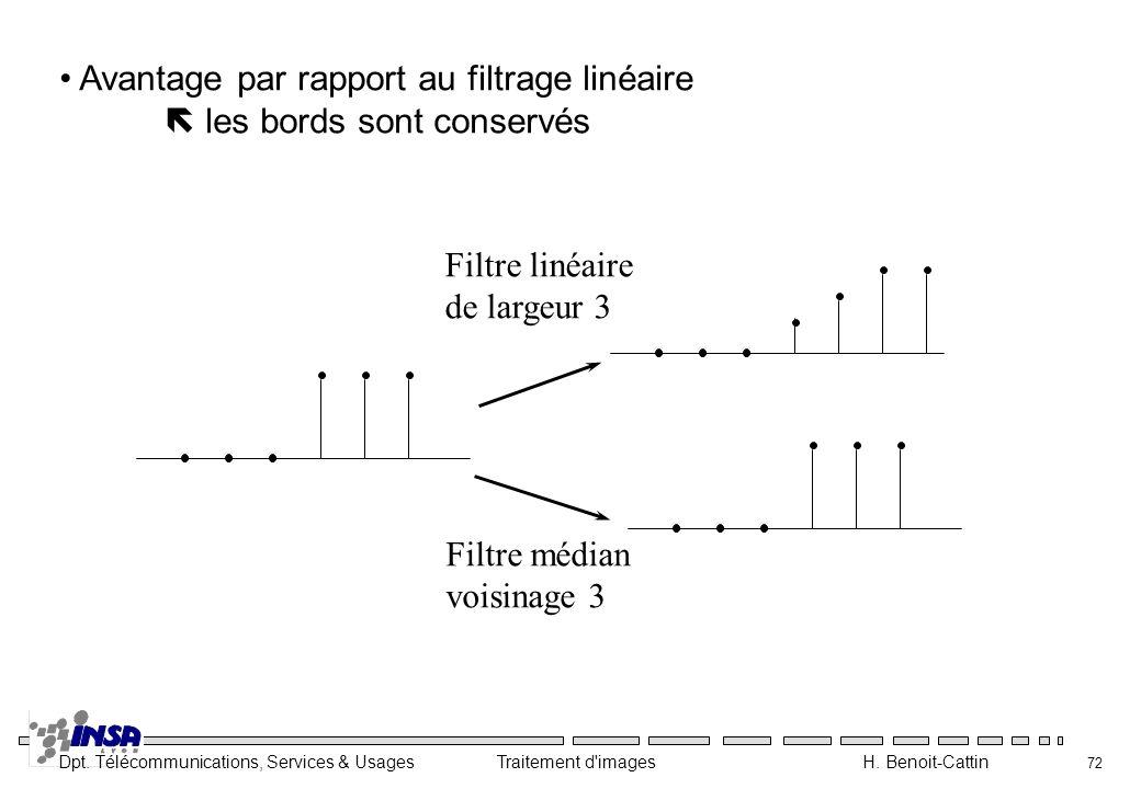 Avantage par rapport au filtrage linéaire