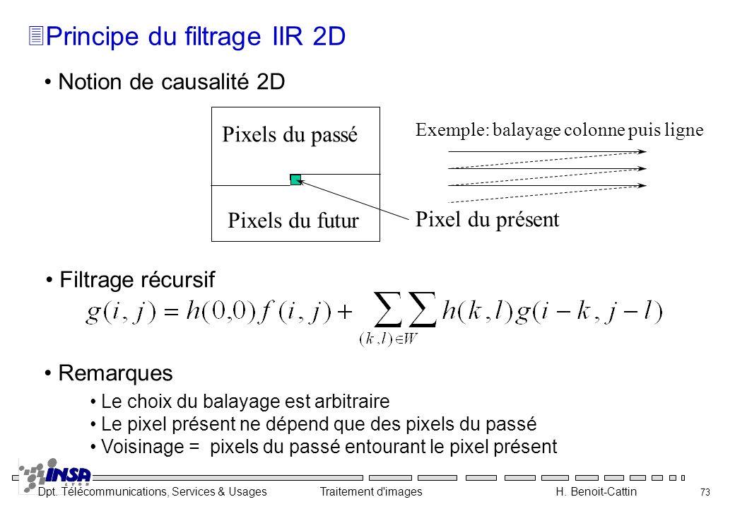 Principe du filtrage IIR 2D
