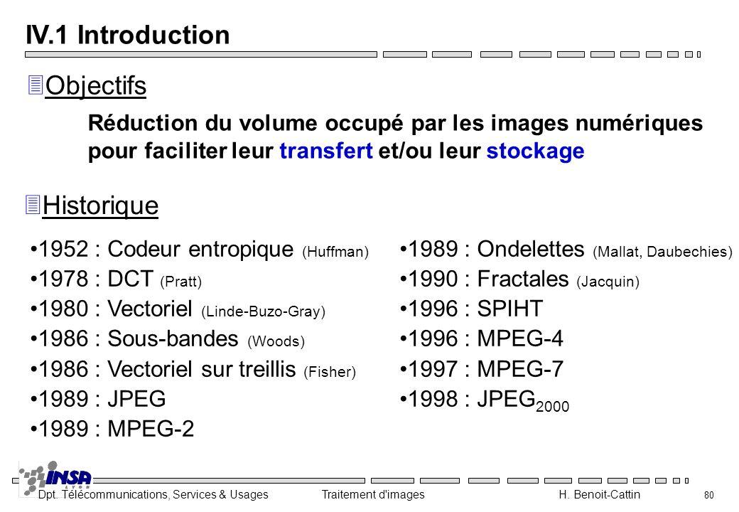 IV.1 Introduction Objectifs Historique