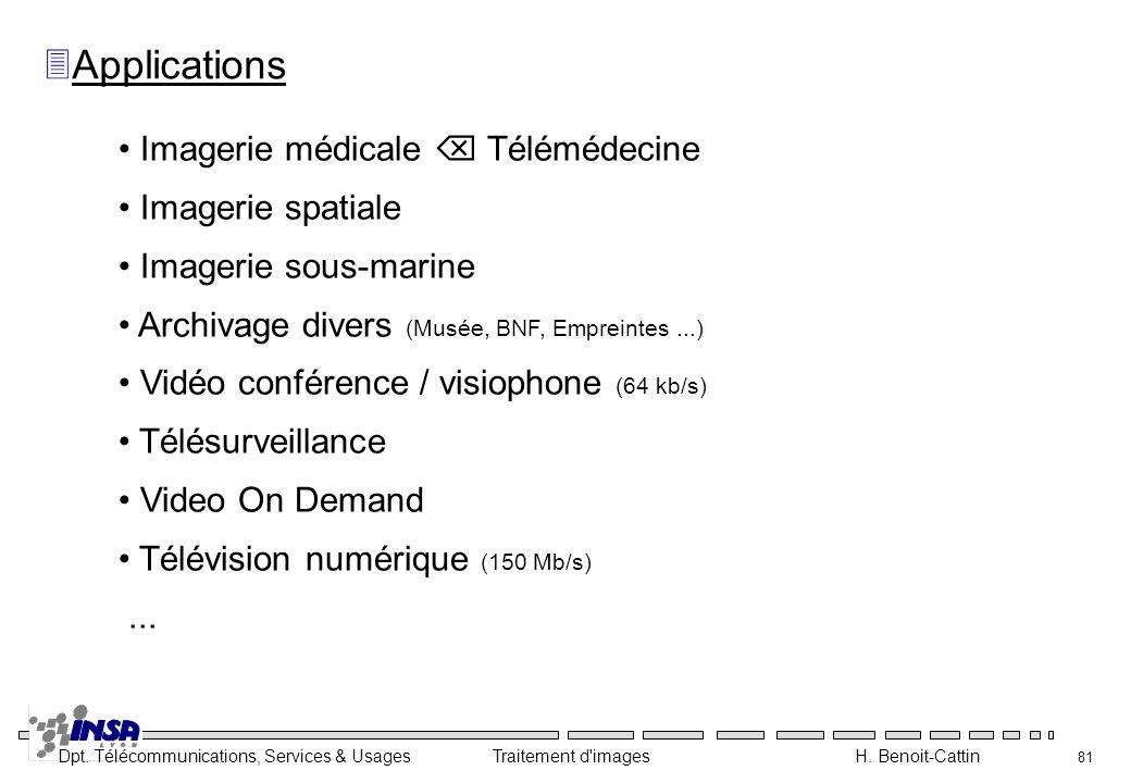 Applications Imagerie médicale  Télémédecine Imagerie spatiale