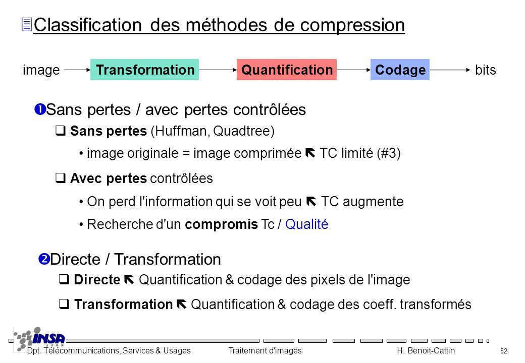 Classification des méthodes de compression