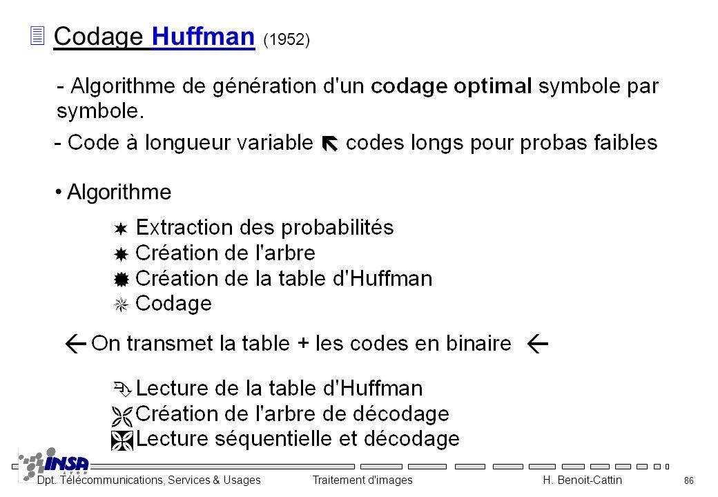 Codage Huffman (1952) Algorithme