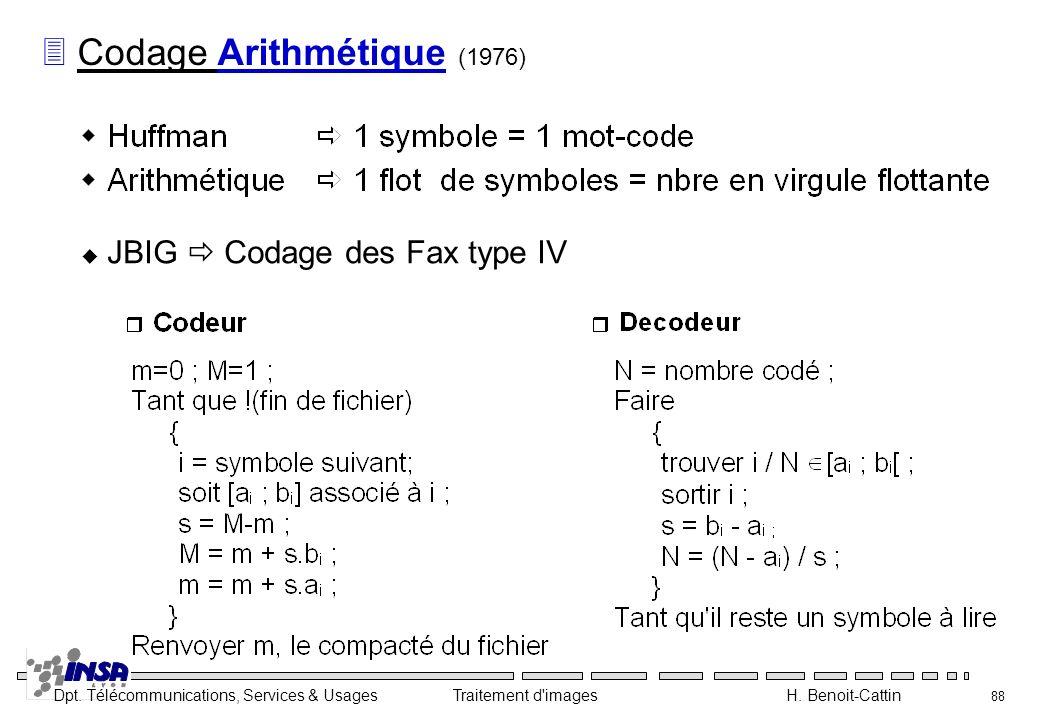 Codage Arithmétique (1976)