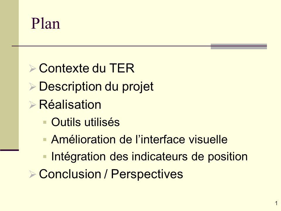 Plan Contexte du TER Description du projet Réalisation