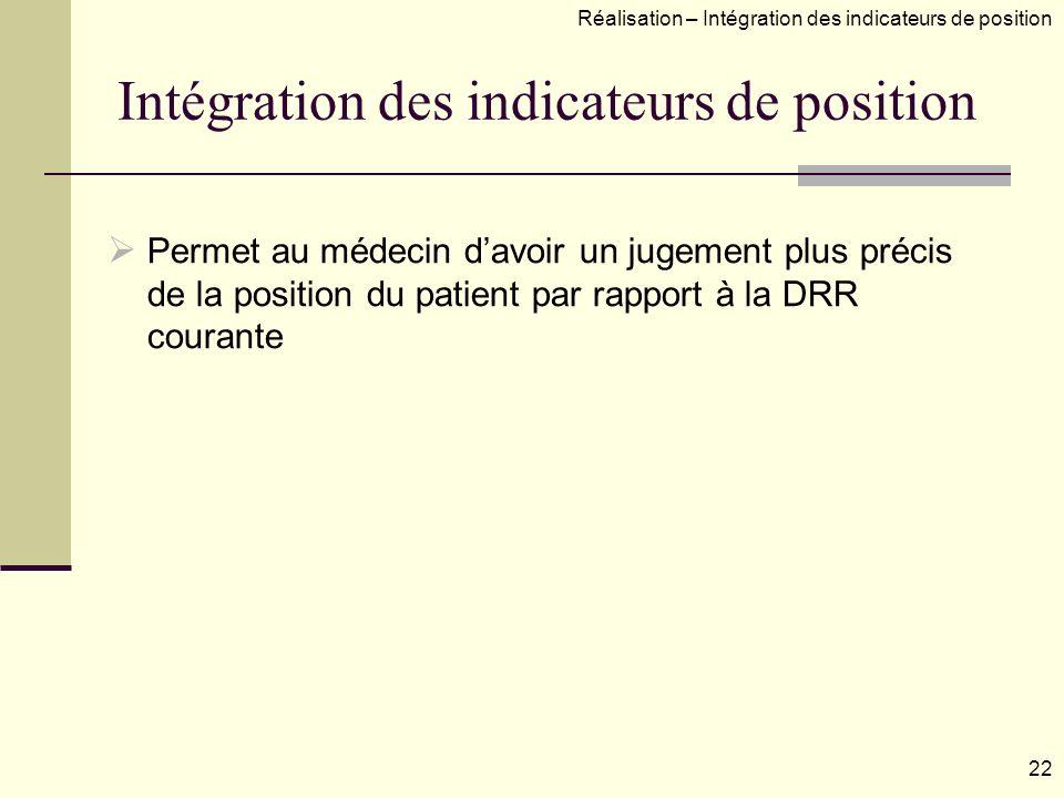 Intégration des indicateurs de position