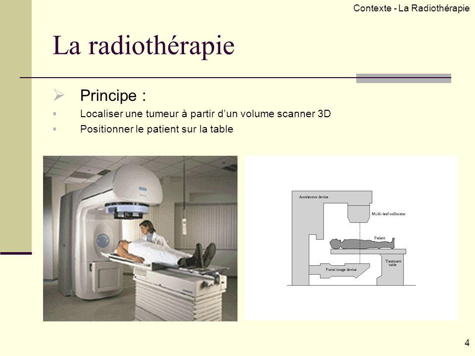 La radiothérapie Principe :