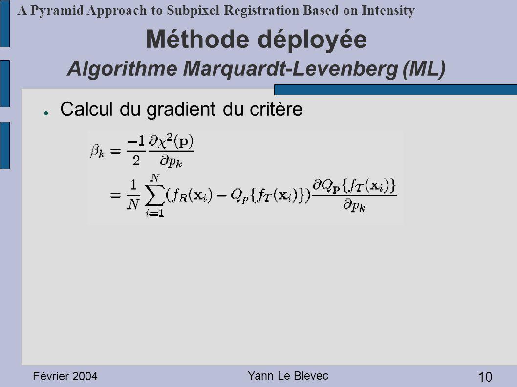 Méthode déployée Algorithme Marquardt-Levenberg (ML)