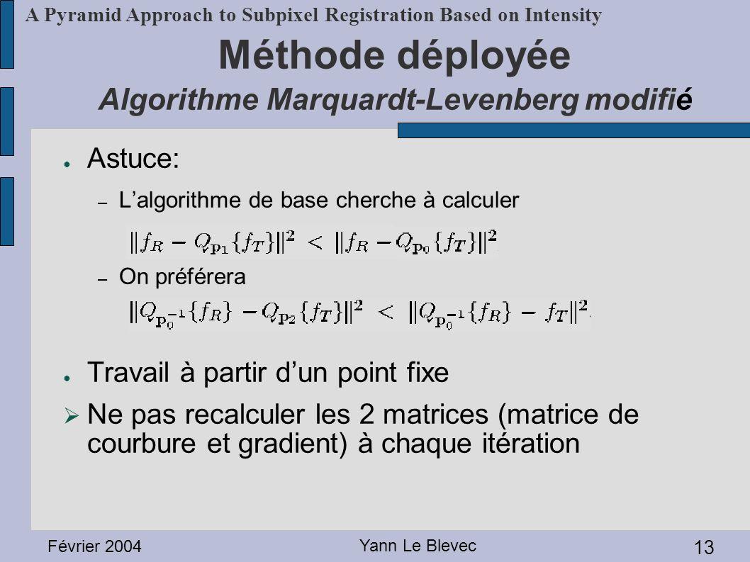 Méthode déployée Algorithme Marquardt-Levenberg modifié