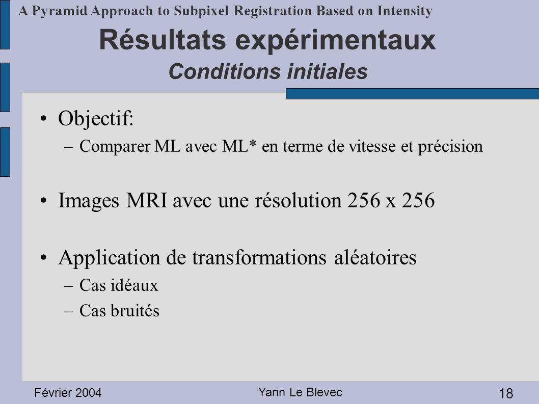 Résultats expérimentaux Conditions initiales