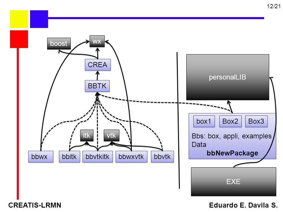 Bbs: box, appli, examples Data bbNewPackage box1 Box2 Box3