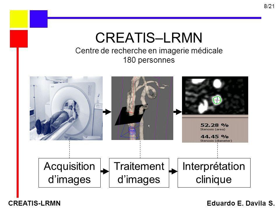 CREATIS–LRMN Centre de recherche en imagerie médicale 180 personnes