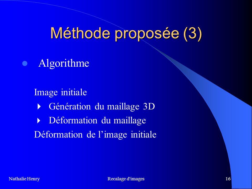 Méthode proposée (3) Algorithme Image initiale