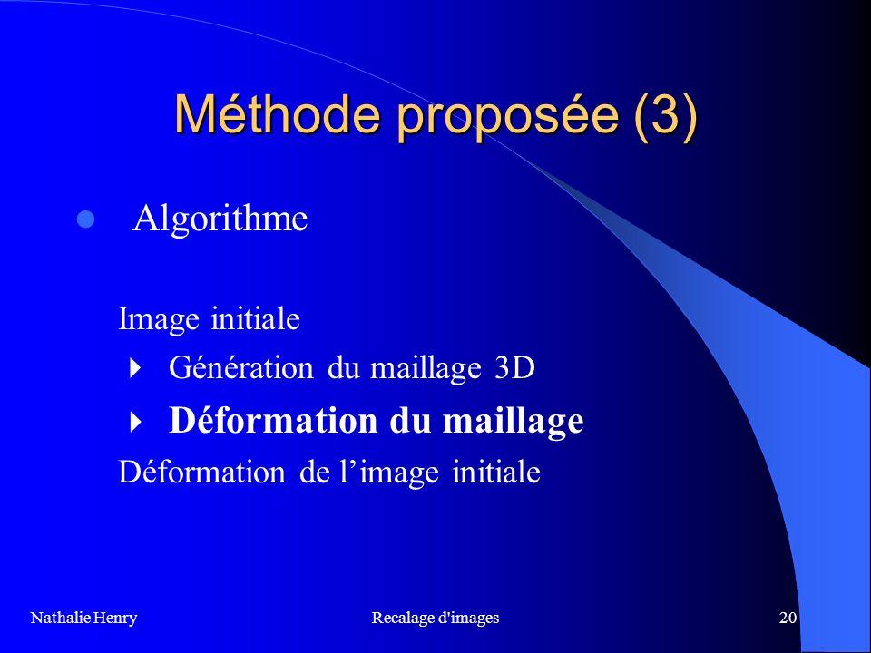 Méthode proposée (3) Algorithme Déformation du maillage Image initiale