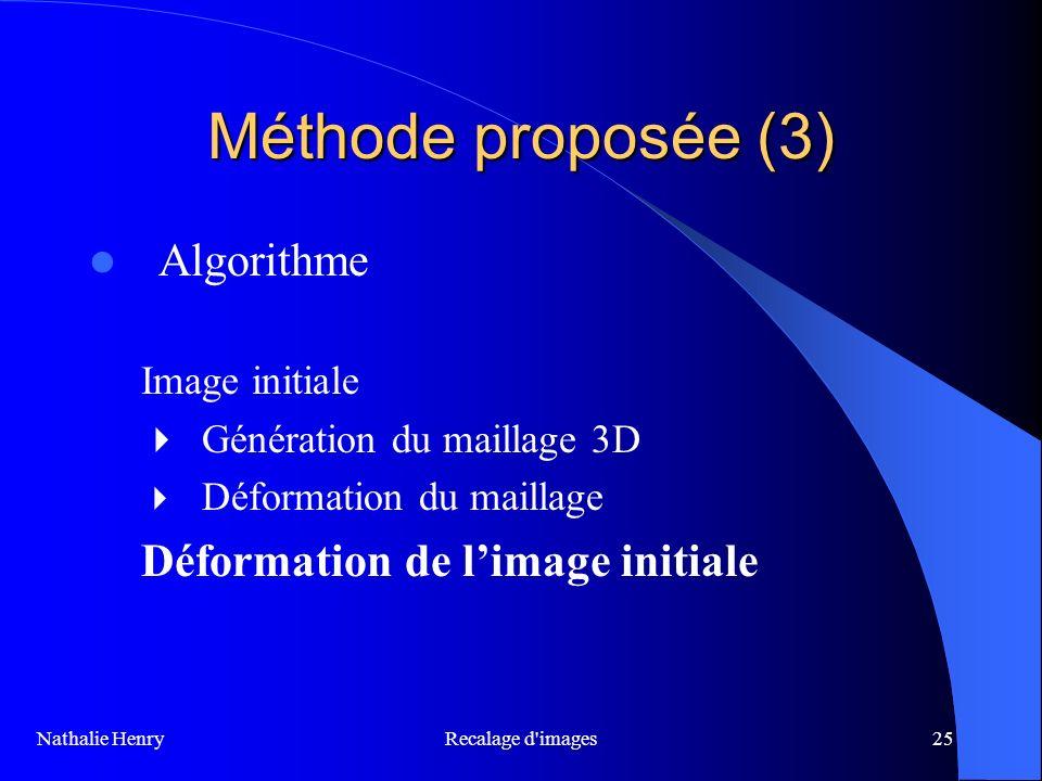 Méthode proposée (3) Algorithme Déformation de l'image initiale