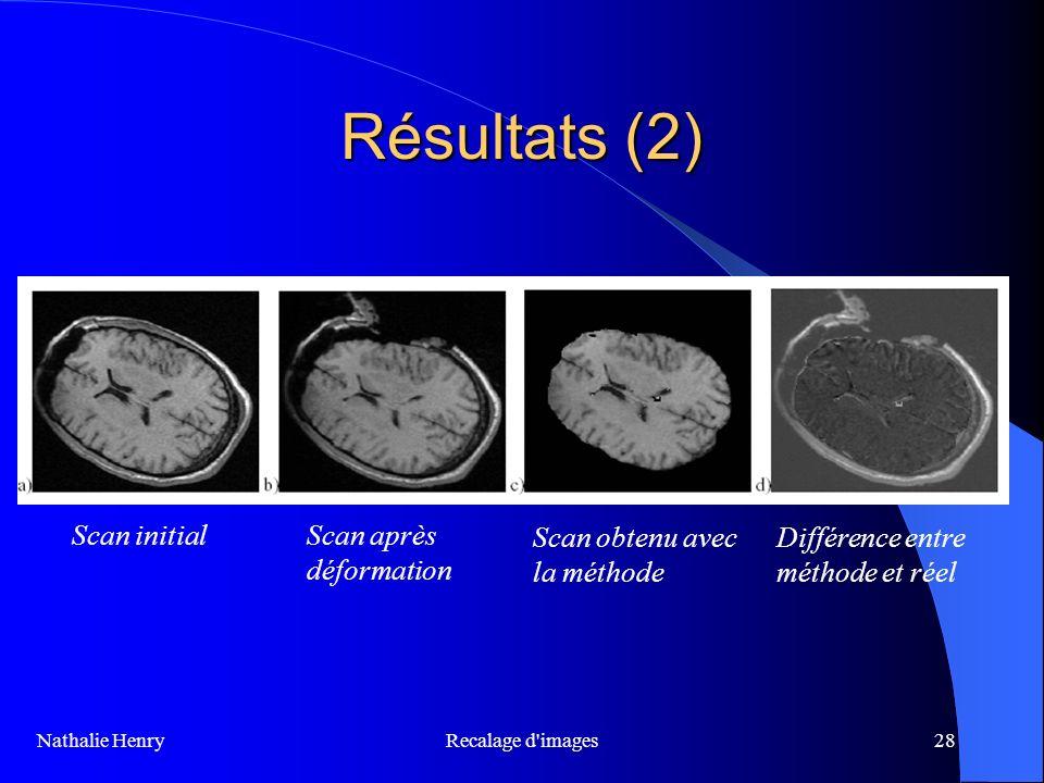 Résultats (2) Scan initial Scan après déformation