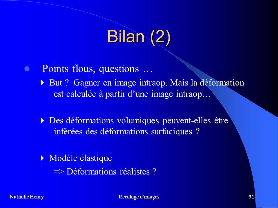 Bilan (2) Points flous, questions …