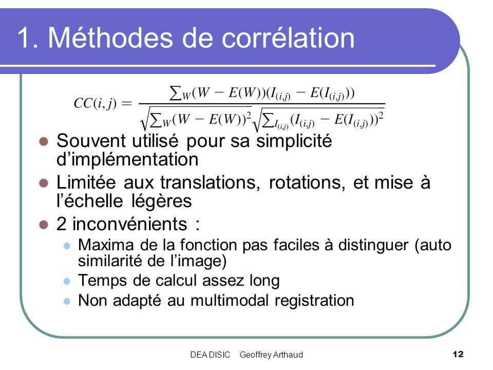1. Méthodes de corrélation