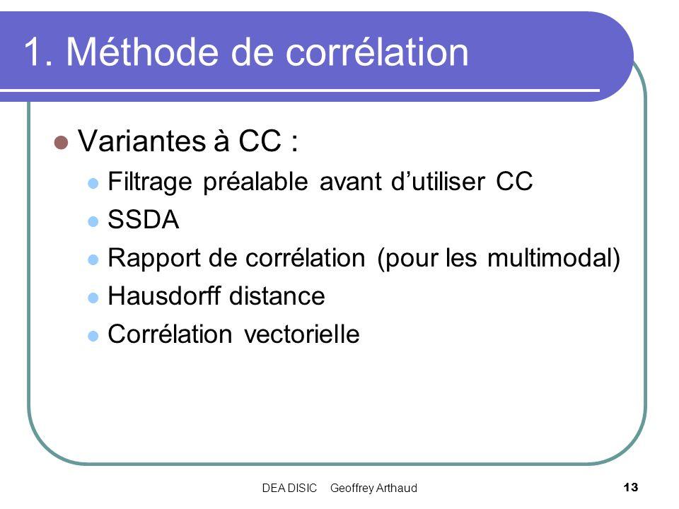 1. Méthode de corrélation