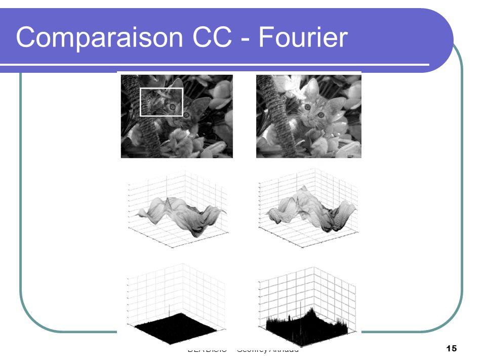 Comparaison CC - Fourier