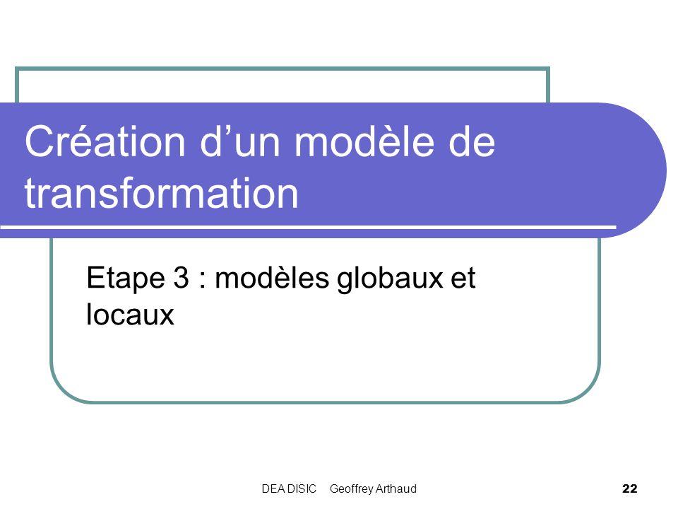 Création d'un modèle de transformation
