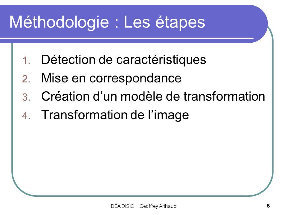 Méthodologie : Les étapes