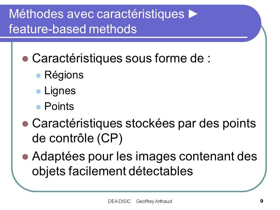 Méthodes avec caractéristiques ► feature-based methods