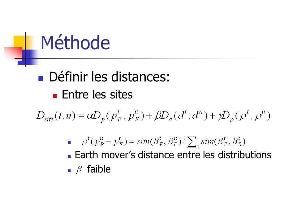 Méthode Définir les distances: Entre les sites