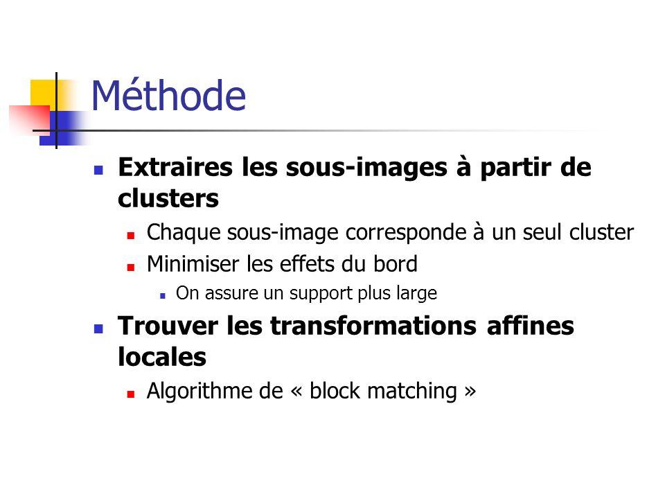 Méthode Extraires les sous-images à partir de clusters