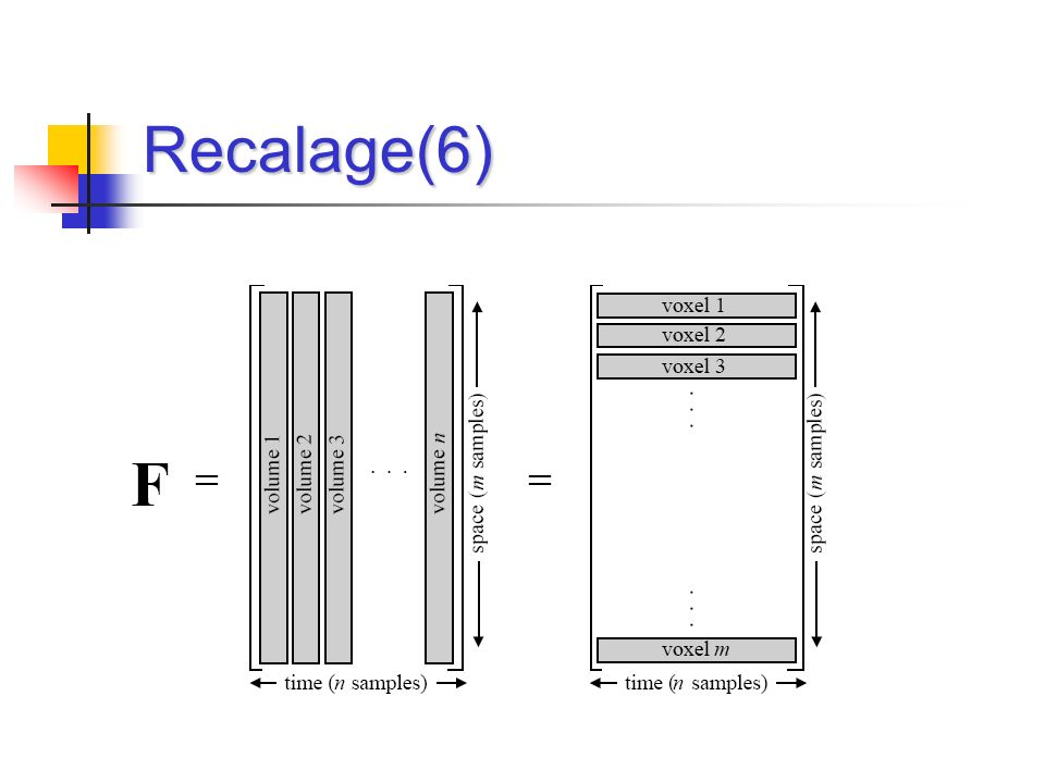Recalage(6)