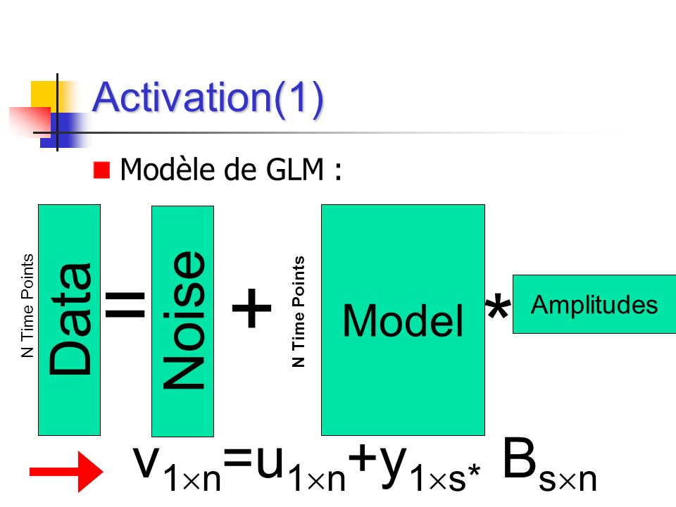 = + * Noise Data v1n=u1n+y1s* Bsn Model Activation(1)