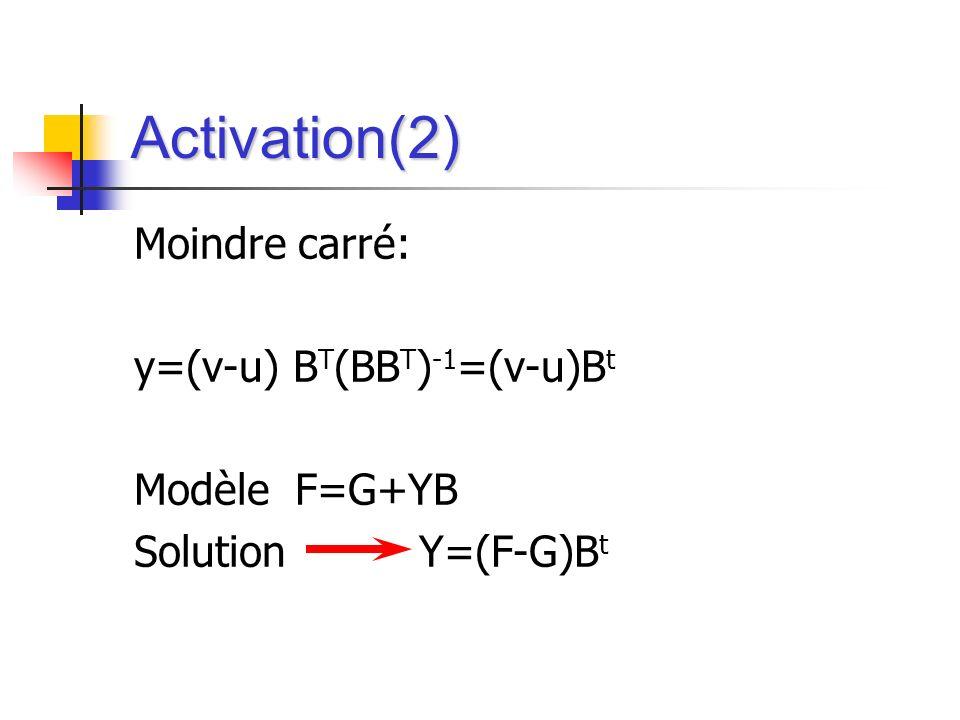 Activation(2) Moindre carré: y=(v-u) BT(BBT)-1=(v-u)Bt Modèle F=G+YB